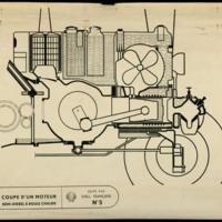 Coupe d'un moteur semi-diesel à boule chaude